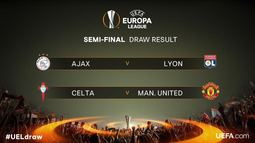 Лига Европы: определились полуфинальные пары